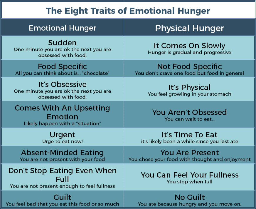 Food Cravings 4 Steps To Eliminate Food Cravings